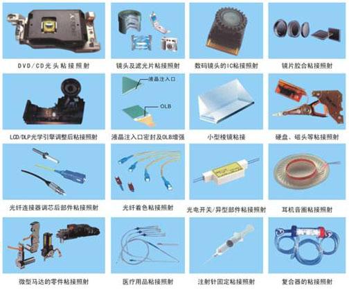 UV-LED光固化装置在各行业典型应用